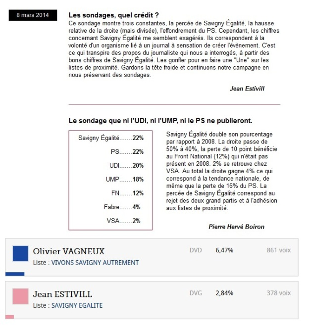 sondages-Estivill